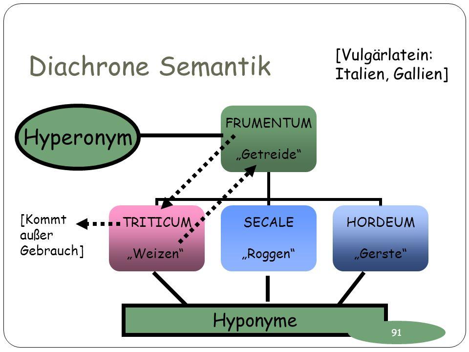 Diachrone Semantik Hyperonym Hyponyme [Vulgärlatein: Italien, Gallien]